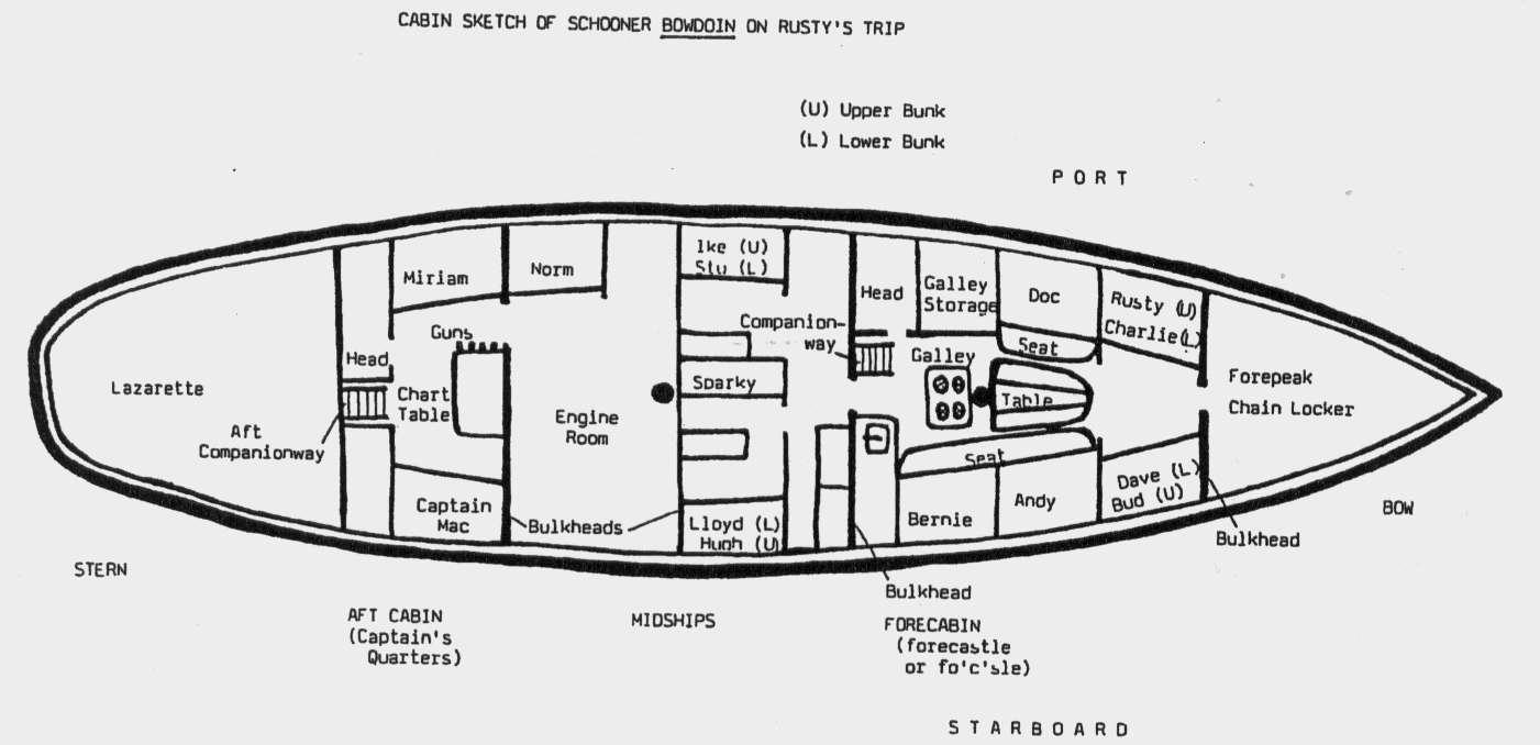 Schooner Bowdoin cabin plan on Rusty's trip